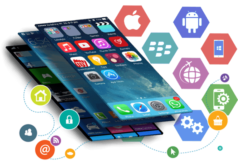 Image result for all about mobile app development